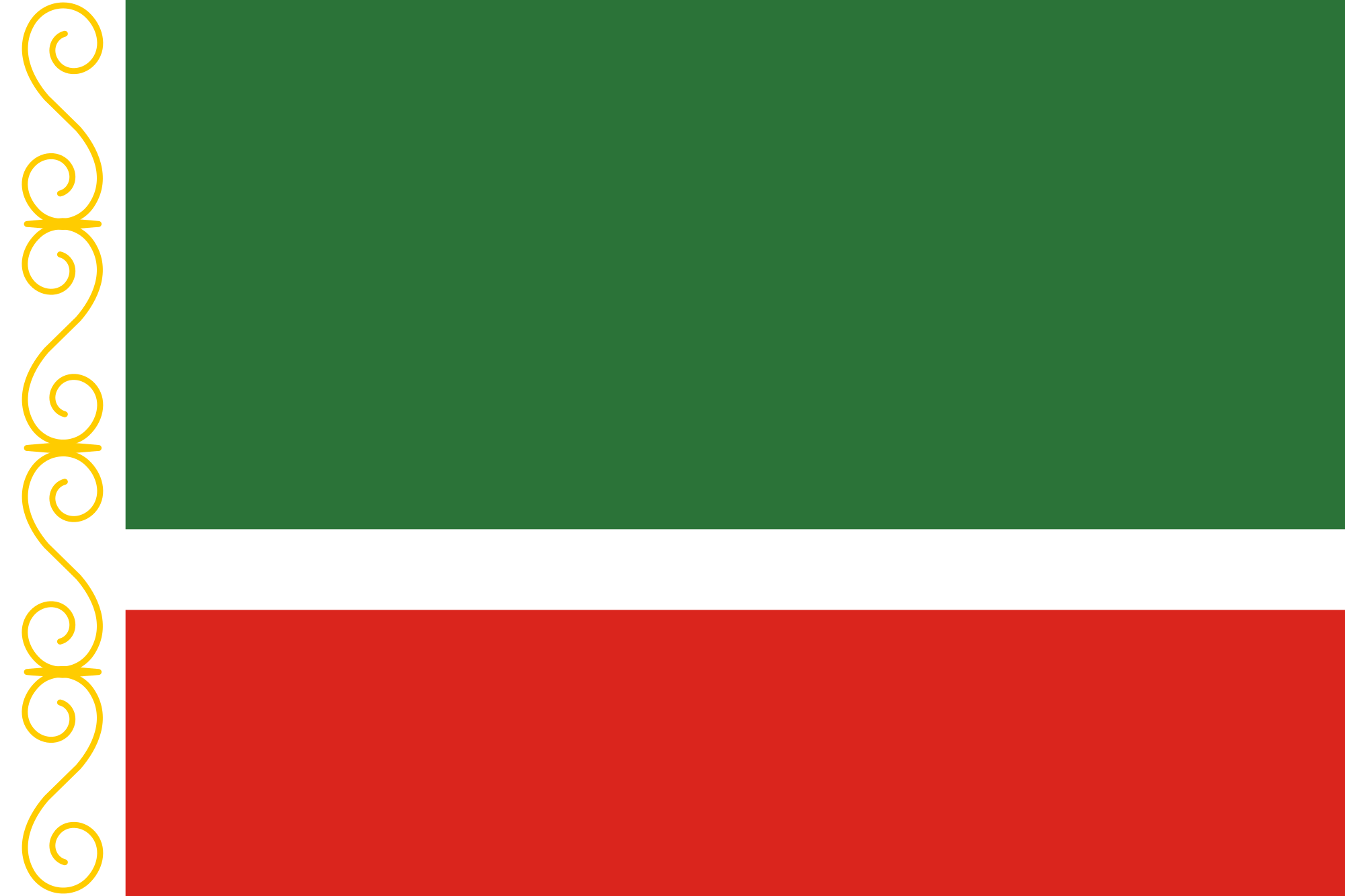 Republic of Chechnya